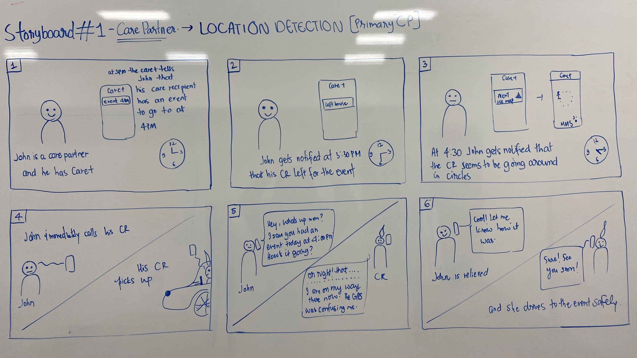 CP-Location-Detection-2
